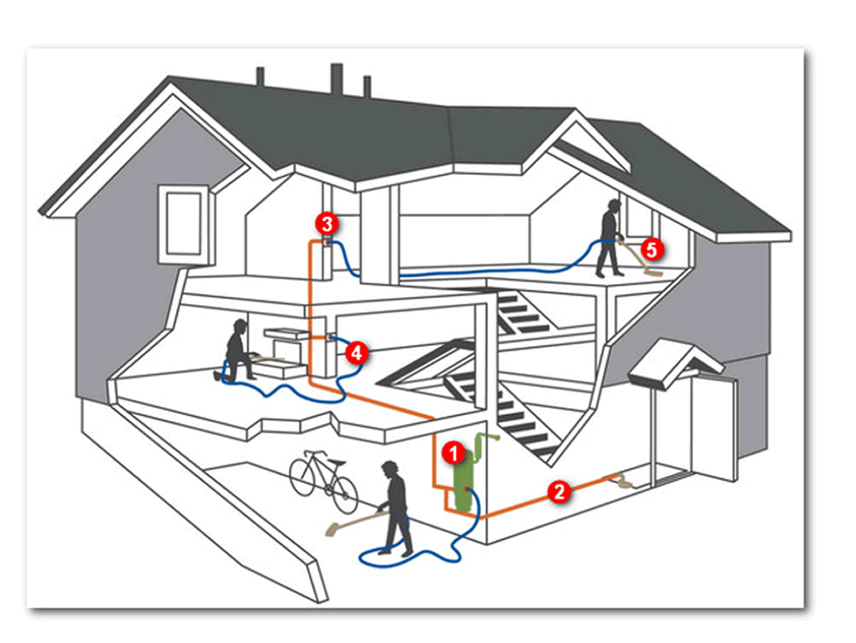 princeton central vacuum system firmus electronics vacuum inlets installation of all items above